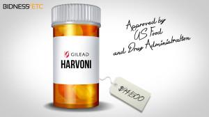 Harvoni3-300x168