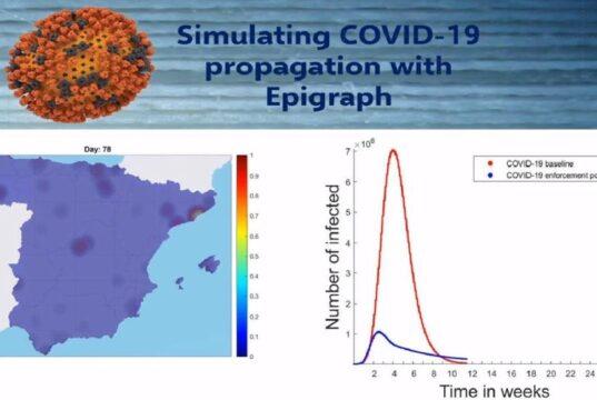 Propagación-Covid-19